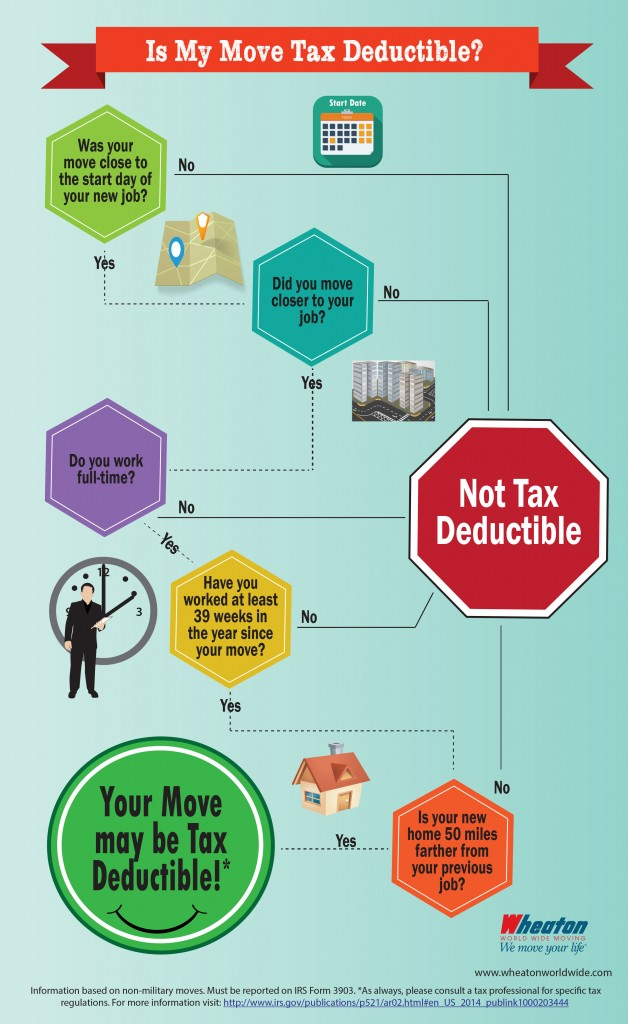 Tax Deductible Graphic