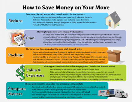 Infographic Save Money on Your Move Wheaton